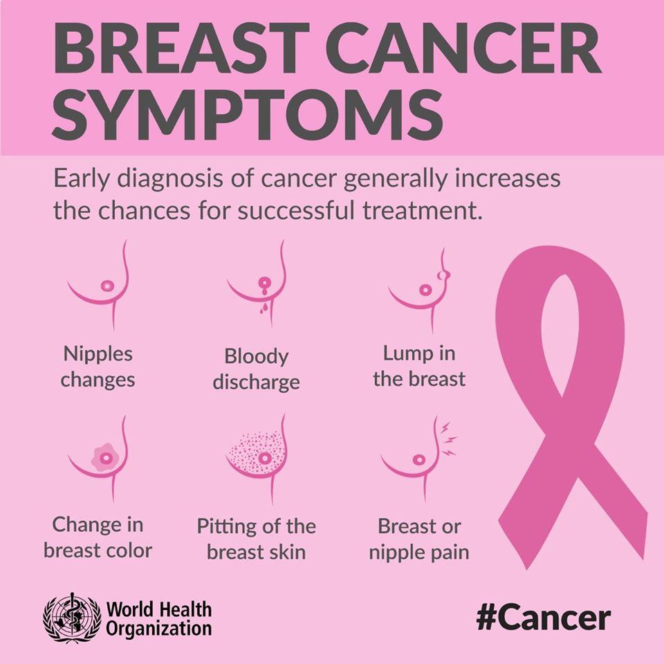ayhcare breast cancer